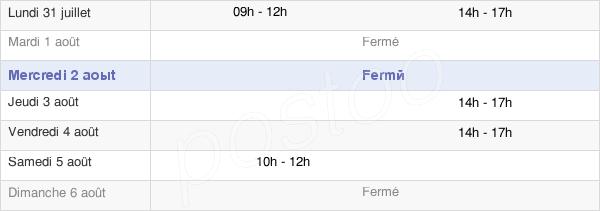 horaires d'ouverture de la Mairie De Saint-Nizier-De-Fornas