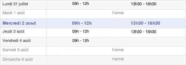 horaires d'ouverture de la Mairie De Bacouel-Sur-Selle