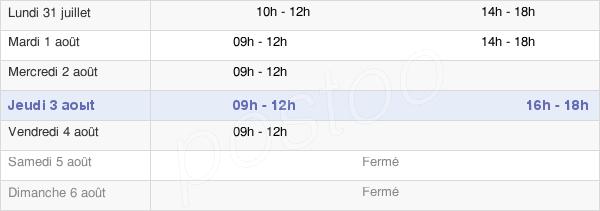 horaires d'ouverture de la Mairie De Naours