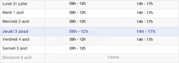 horaires d'ouverture de la Mairie De Méru