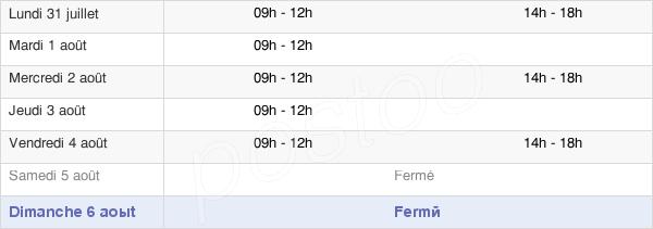 horaires d'ouverture de la Mairie D'Allonne