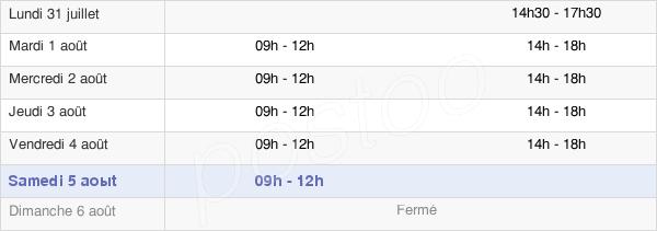 horaires d'ouverture de la Mairie De Cires-Lès-Mello