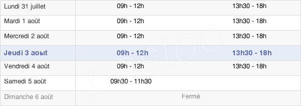 horaires d'ouverture de la Mairie De Bornel