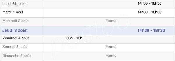 horaires d'ouverture de la Mairie De Villers-Faucon