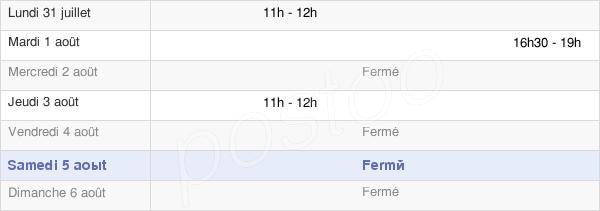 horaires d'ouverture de la Mairie De Sevenans