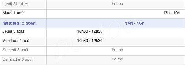 horaires d'ouverture de la Mairie De Pontaubault