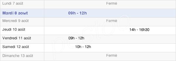 horaires d'ouverture de la Mairie De Saint Laurent De Cuves