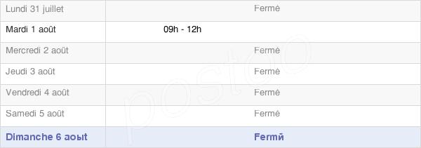 horaires d'ouverture de la Mairie De Villers Aux Erables