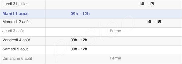 horaires d'ouverture de la Mairie De Saint Aubin De Terregatte