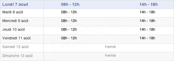 horaires d'ouverture de la Mairie De Labourse