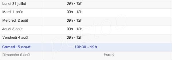 horaires d'ouverture de la Mairie De Palluel
