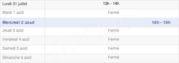 horaires d'ouverture de la Mairie De Guyencourt-Saulcourt