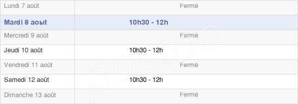 horaires d'ouverture de la Mairie De Fortel En Artois