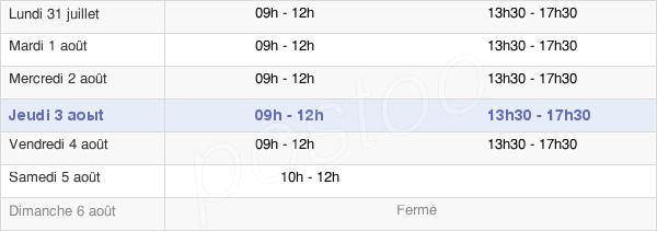 horaires d'ouverture de la Mairie De Sains-En-Gohelle