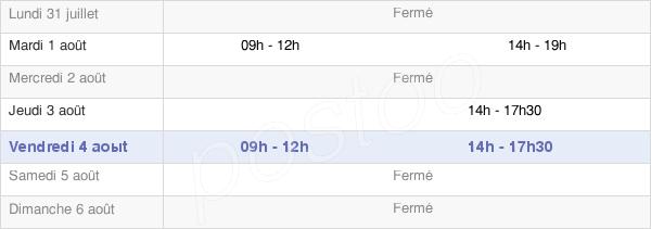 horaires d'ouverture de la Mairie De La Graverie