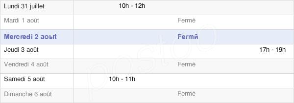 horaires d'ouverture de la Mairie De Saint-Aignan-De-Cramesnil