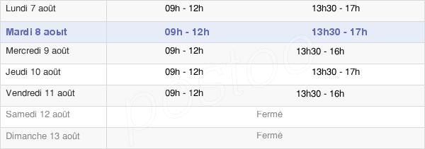 horaires d'ouverture de la Mairie De Biéville-Beuville