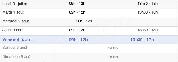 horaires d'ouverture de la Mairie De Saint-Fuscien