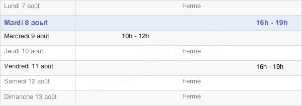 horaires d'ouverture de la Mairie De Cheux