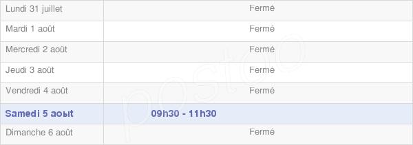 horaires d'ouverture de la Mairie De Vacognes-Neuilly