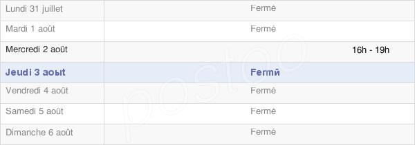 horaires d'ouverture de la Mairie Du Mesnil-Eudes