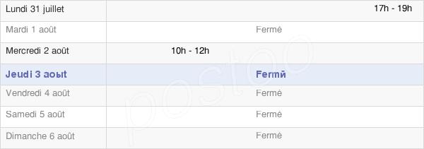 horaires d'ouverture de la Mairie De Coudray-Rabut