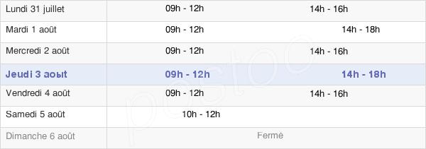horaires d'ouverture de la Mairie De Blonville-Sur-Mer