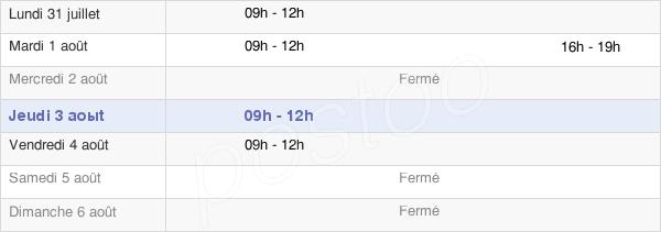 horaires d'ouverture de la Mairie De Cahagnes