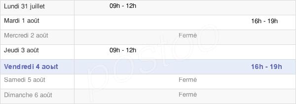 horaires d'ouverture de la Mairie De Drucat