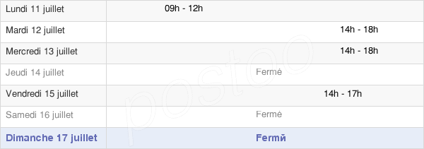 horaires d'ouverture de la Mairie De Beuvillers