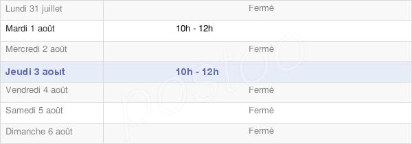 horaires d'ouverture de la Mairie D'Auberville