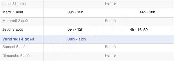 horaires d'ouverture de la Mairie De Saint-Julien-Le-Faucon