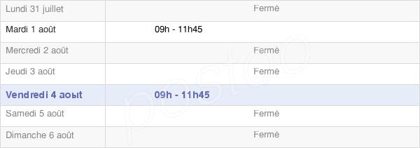 horaires d'ouverture de la Mairie De Formigny