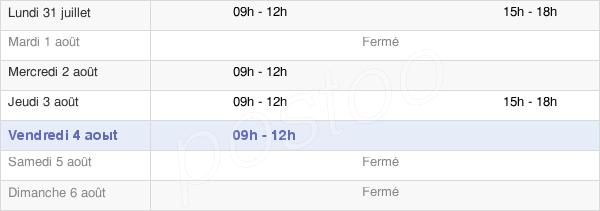 horaires d'ouverture de la Mairie De Bourguébus