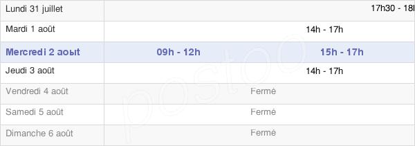 horaires d'ouverture de la Mairie De Grainville-Langannerie