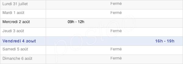 horaires d'ouverture de la Mairie D'Annebault