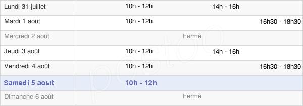 horaires d'ouverture de la Mairie De Tourgéville