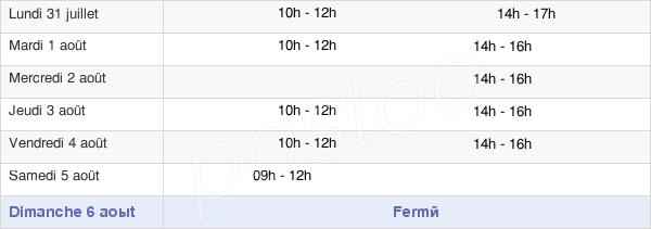 horaires d'ouverture de la Mairie D'Aunay-Sur-Odon