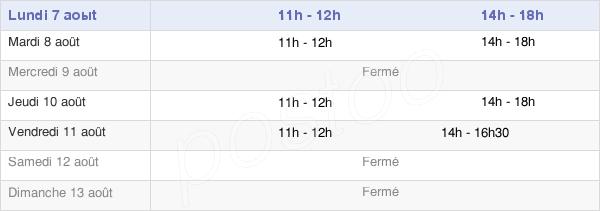 horaires d'ouverture de la Mairie De Woignarue