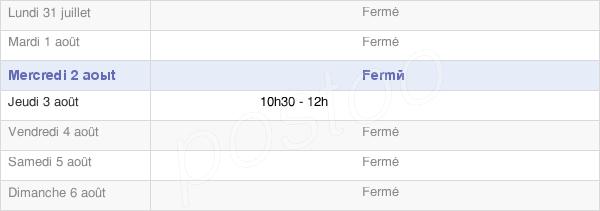 horaires d'ouverture de la Mairie D'Aizecourt-Le-Bas