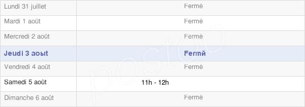 horaires d'ouverture de la Mairie De Malpart