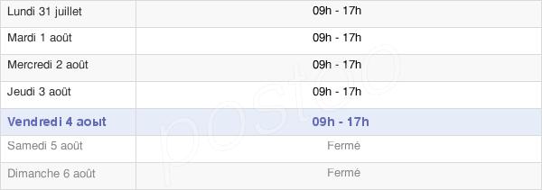 horaires d'ouverture de la Mairie De Châteauroux