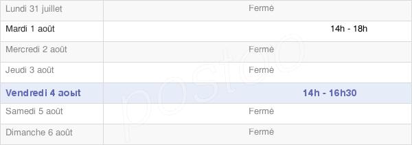 horaires d'ouverture de la Mairie De Piennes-Onvillers
