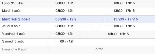horaires d'ouverture de la Mairie De Saint-Maur