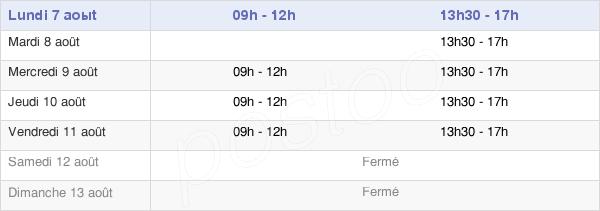 horaires d'ouverture de la Mairie De Pont-Remy