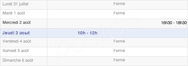 horaires d'ouverture de la Mairie D'Hédauville