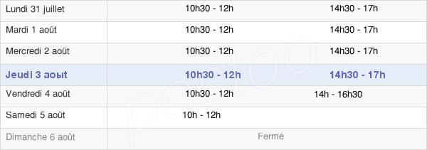 horaires d'ouverture de la Mairie De Montmédy