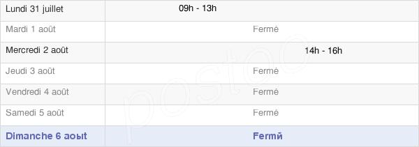 horaires d'ouverture de la Mairie De Ribeaucourt