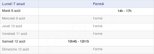 horaires d'ouverture de la Mairie De Moyencourt-Lès-Poix