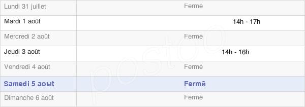 horaires d'ouverture de la Mairie De Remennecourt